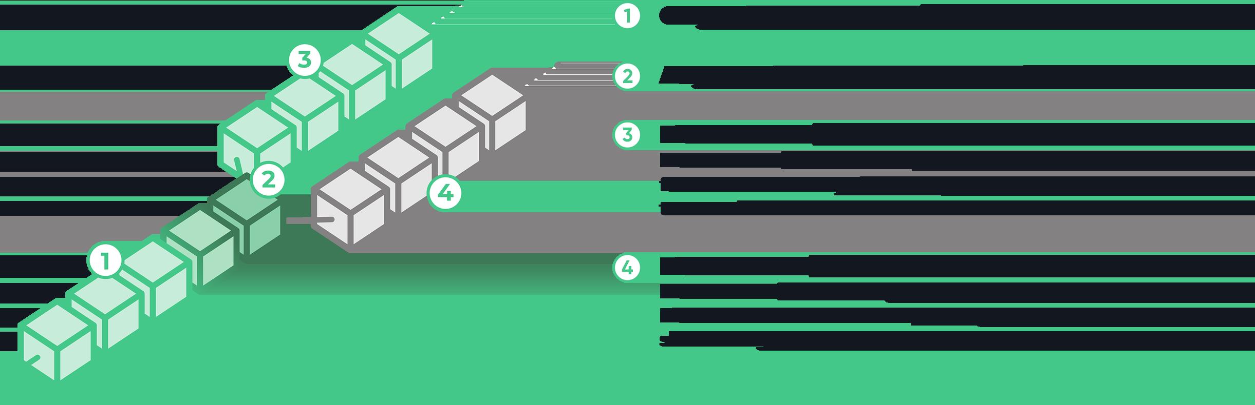 aukso bitcoin maišytuvas